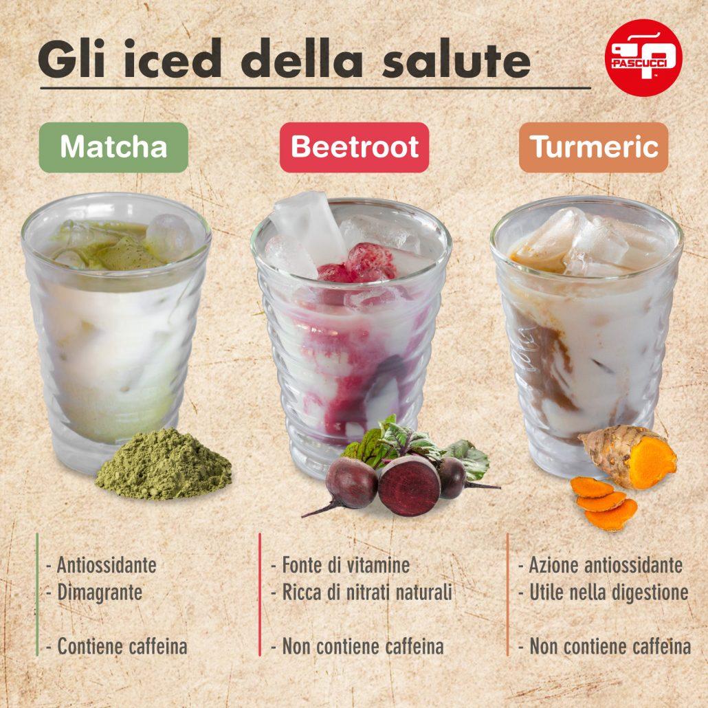 Caffè Pascucci Iced Latte